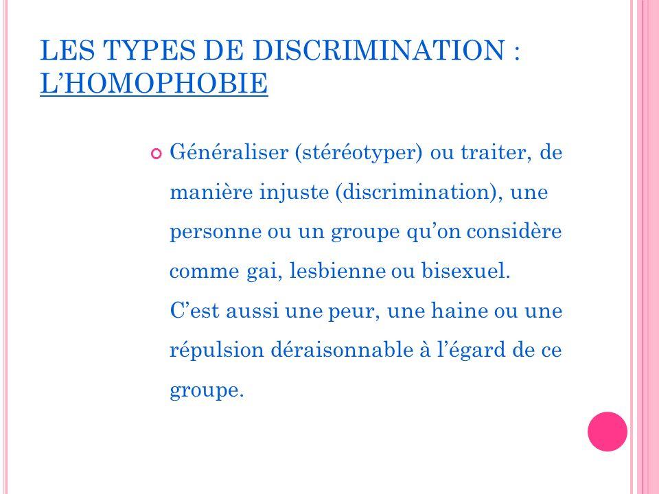 LES TYPES DE DISCRIMINATION : L'HOMOPHOBIE