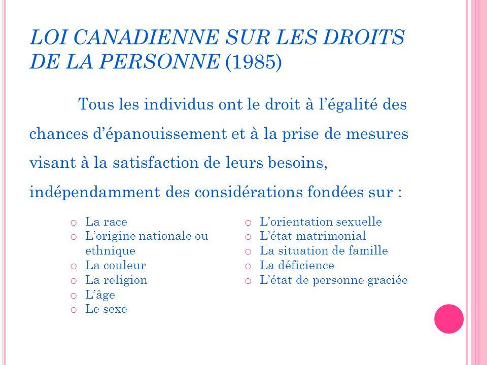LOI CANADIENNE SUR LES DROITS DE LA PERSONNE (1985)