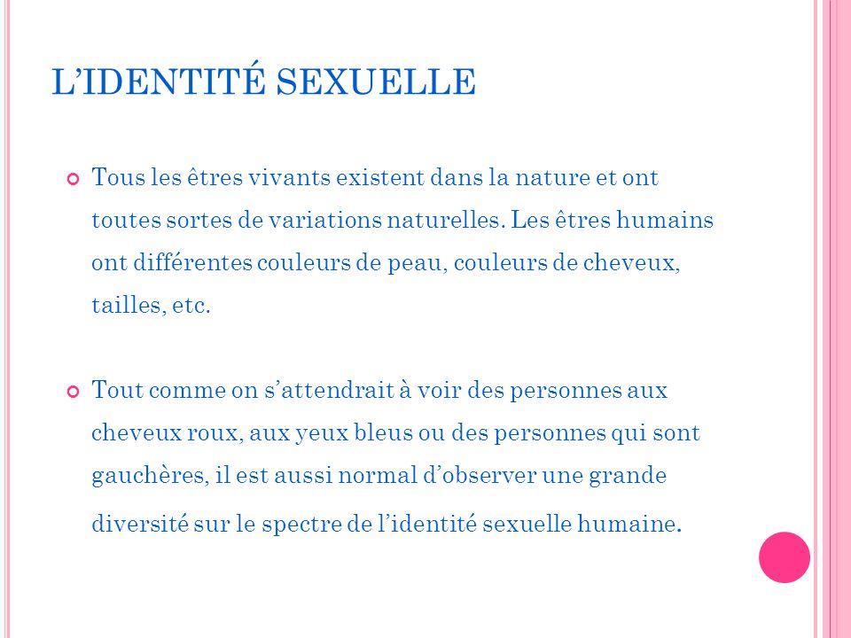 L'IDENTITÉ SEXUELLE