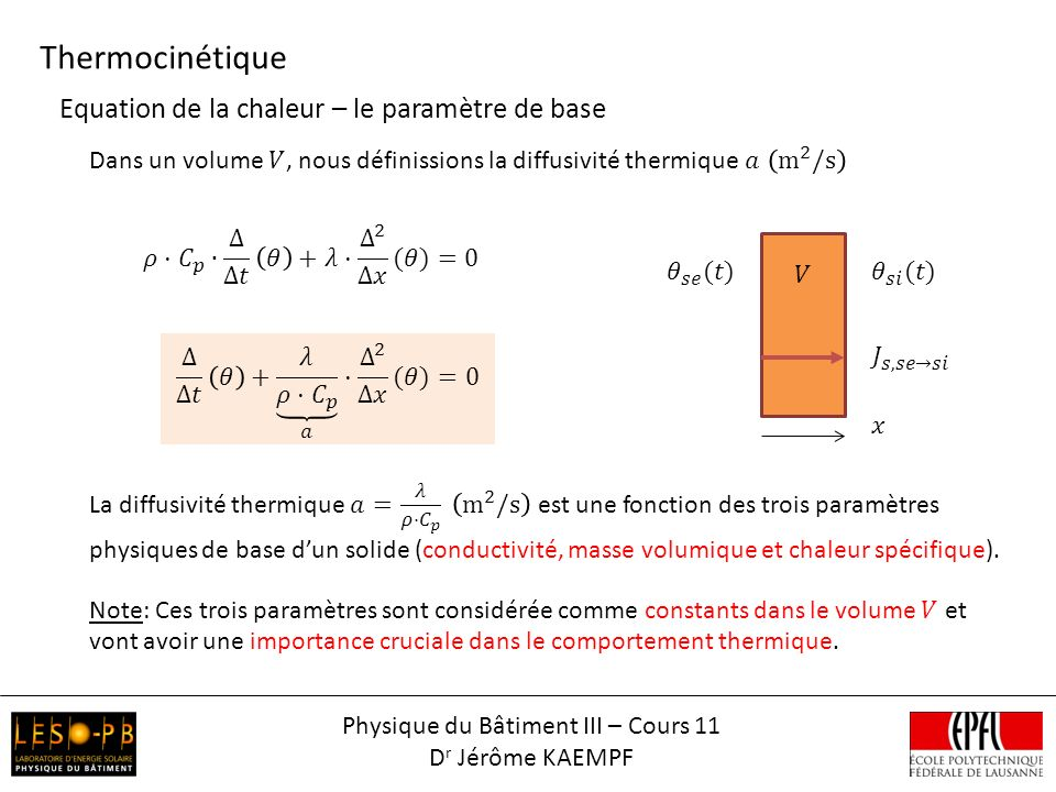 Physique du b timent iii cours ppt video online t l charger for Fonction d un batiment