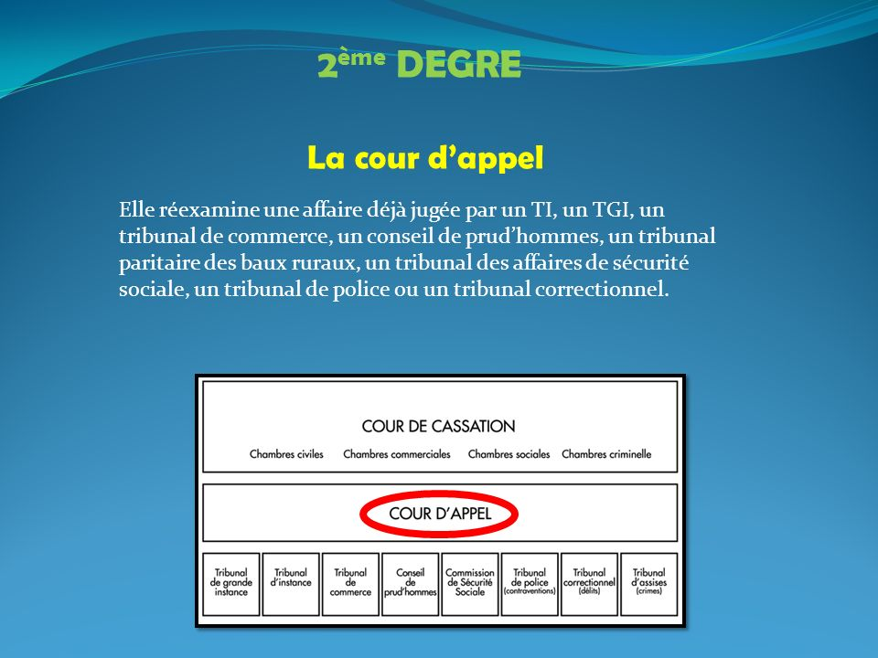 Les Diffrentes Juridictions  Ppt Video Online Tlcharger
