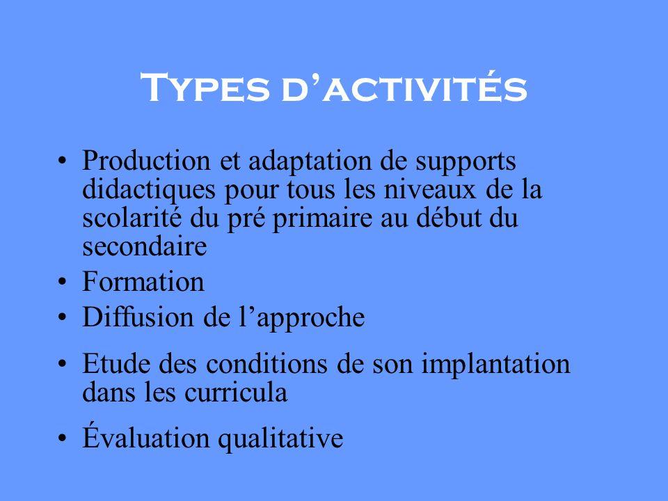 Types d'activités Production et adaptation de supports didactiques pour tous les niveaux de la scolarité du pré primaire au début du secondaire.