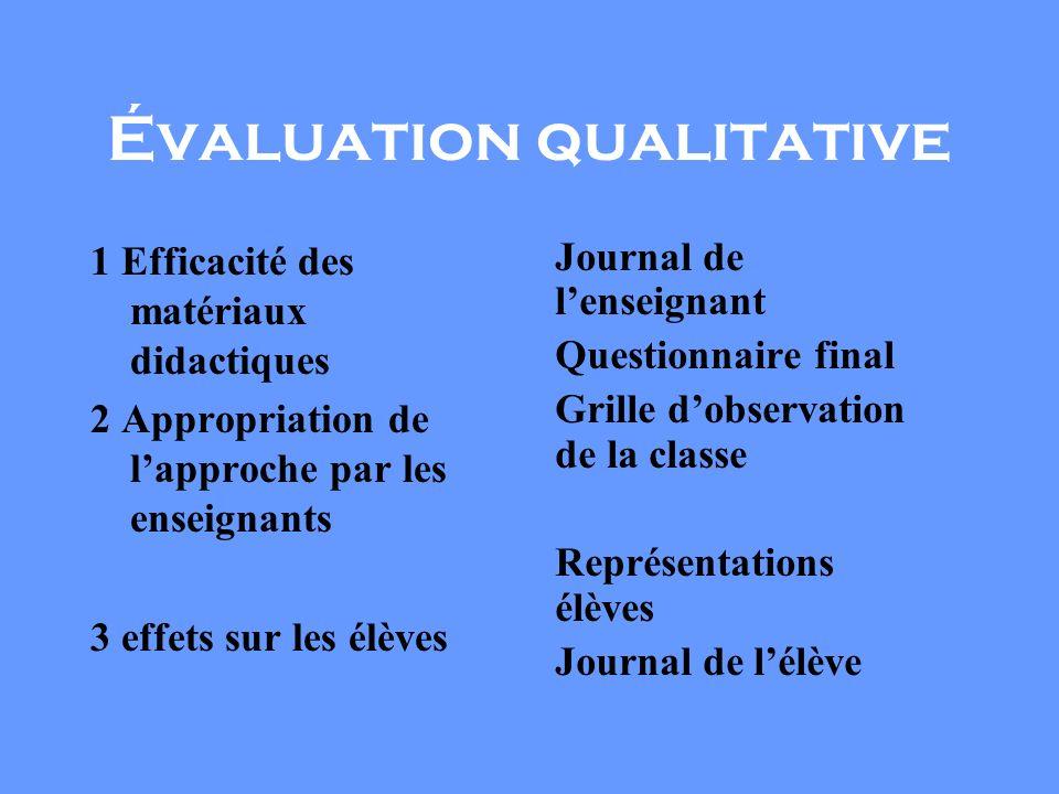 Évaluation qualitative