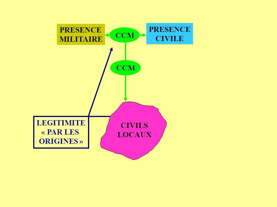 PRESENCE MILITAIRE PRESENCE CIVILE CCM LEGITIMITE « PAR LES ORIGINES » CCM CIVILS LOCAUX