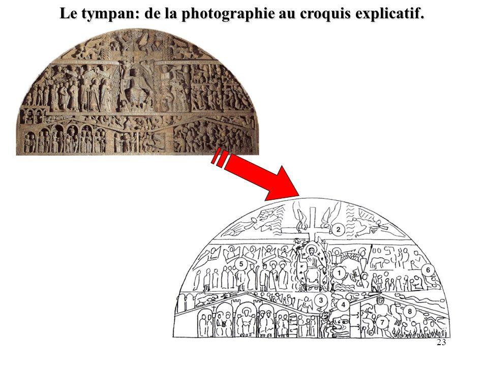 Le tympan: de la photographie au croquis explicatif.