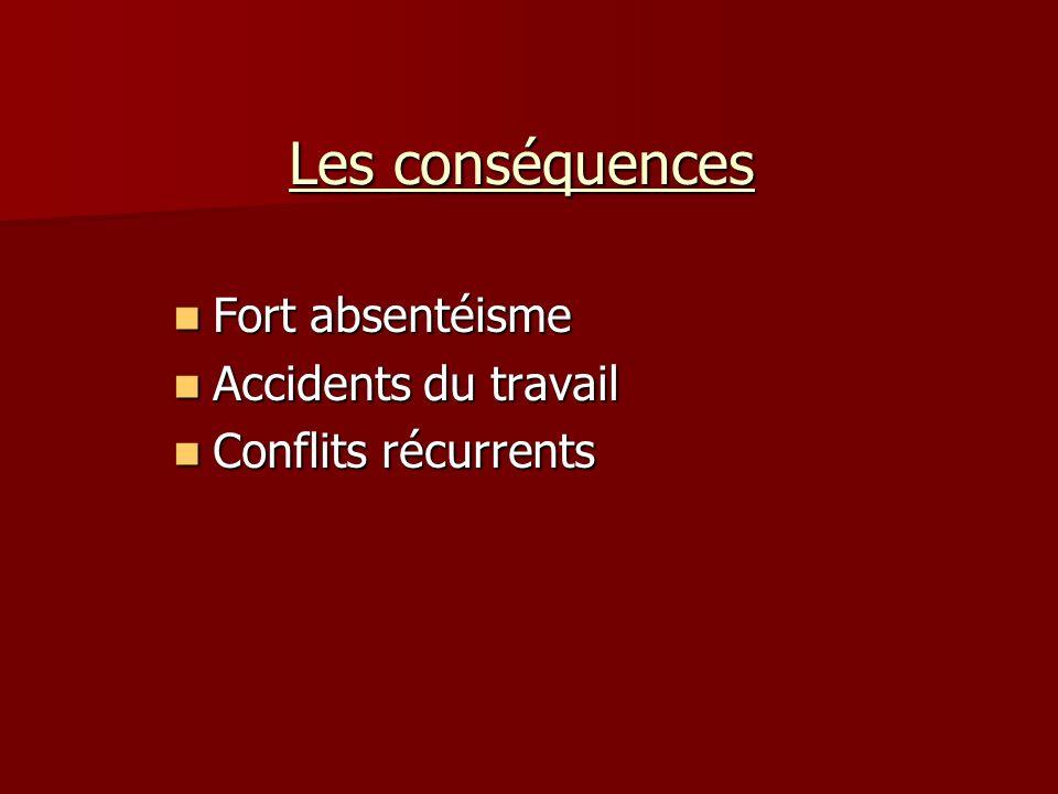Les conséquences Fort absentéisme Accidents du travail