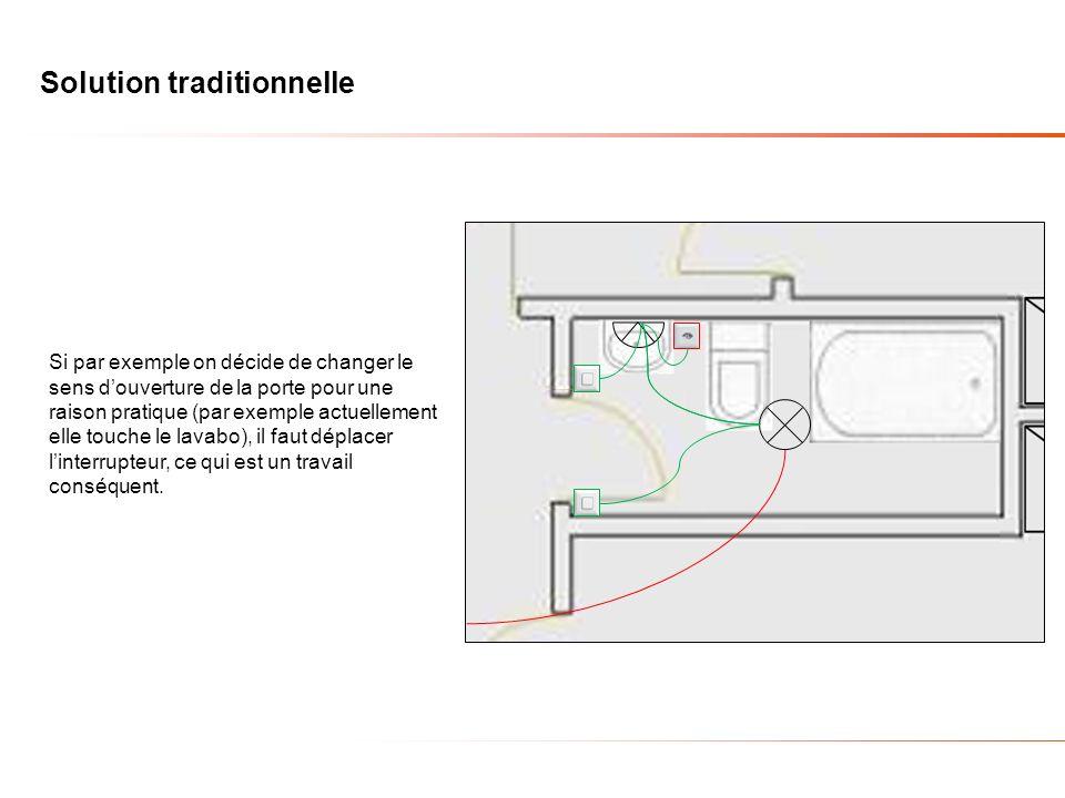 Si par exemple on décide de changer le sens d'ouverture de la porte pour une raison pratique (par exemple actuellement elle touche le lavabo), il faut déplacer l'interrupteur, ce qui est un travail conséquent.