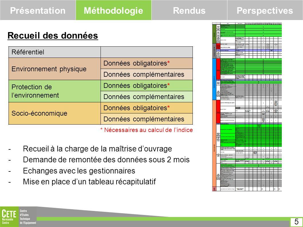Présentation Méthodologie Rendus Perspectives