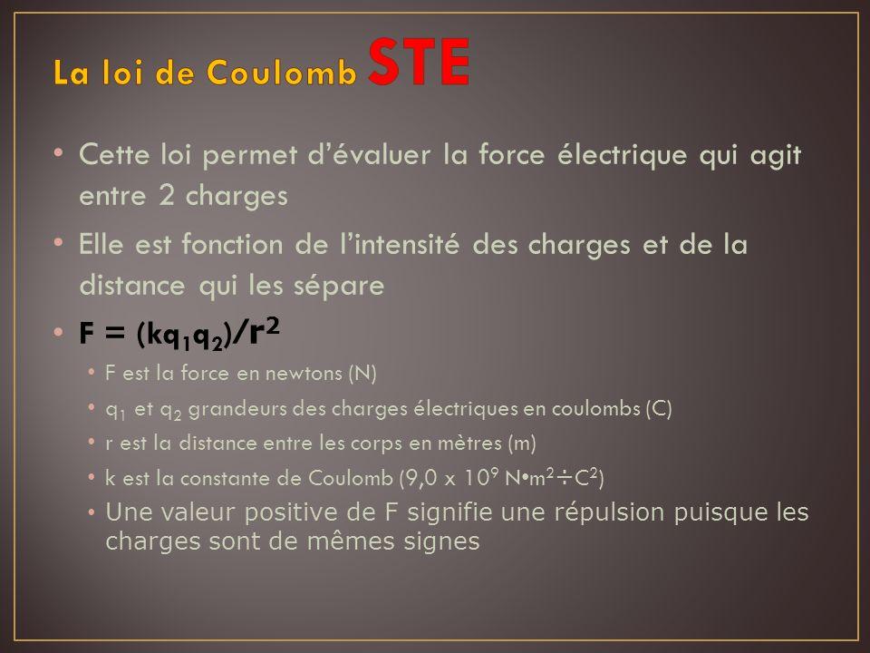 La loi de Coulomb STE Cette loi permet d'évaluer la force électrique qui agit entre 2 charges.