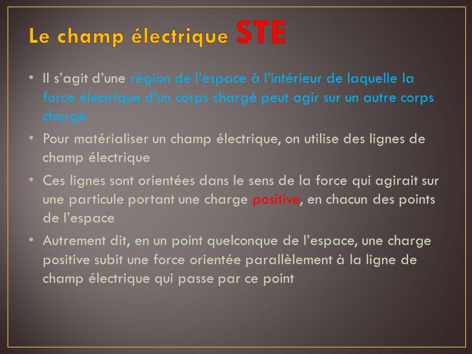 Le champ électrique STE