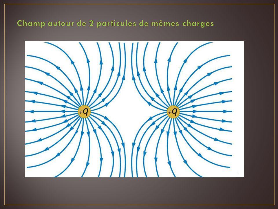Champ autour de 2 particules de mêmes charges