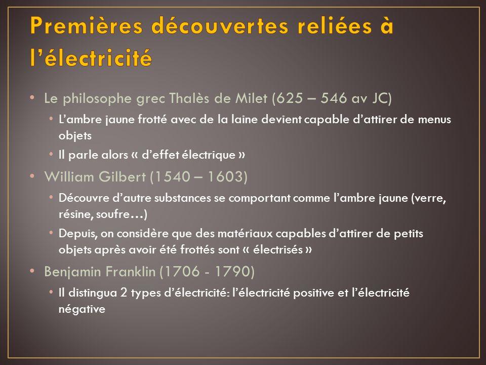 Premières découvertes reliées à l'électricité