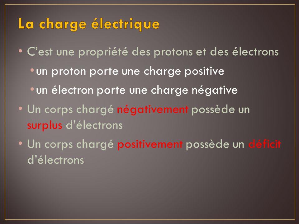 La charge électrique C'est une propriété des protons et des électrons
