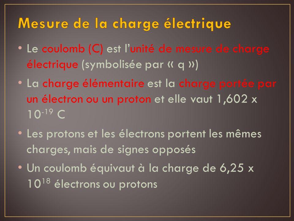 Mesure de la charge électrique