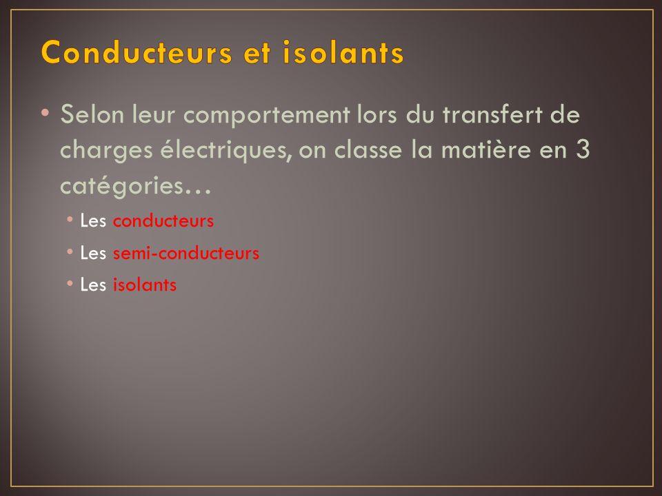 Conducteurs et isolants