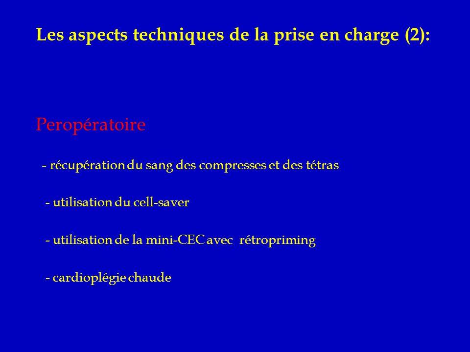 Les aspects techniques de la prise en charge (2):