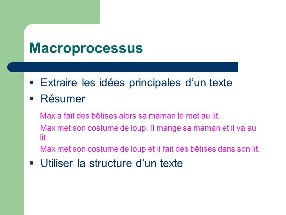 Macroprocessus  Extraire les idées principales d'un texte  Résumer