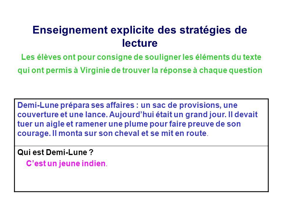 Enseignement explicite des stratégies de lecture Les élèves ont pour consigne de souligner les éléments du texte qui ont permis à Virginie de trouver la réponse à chaque question