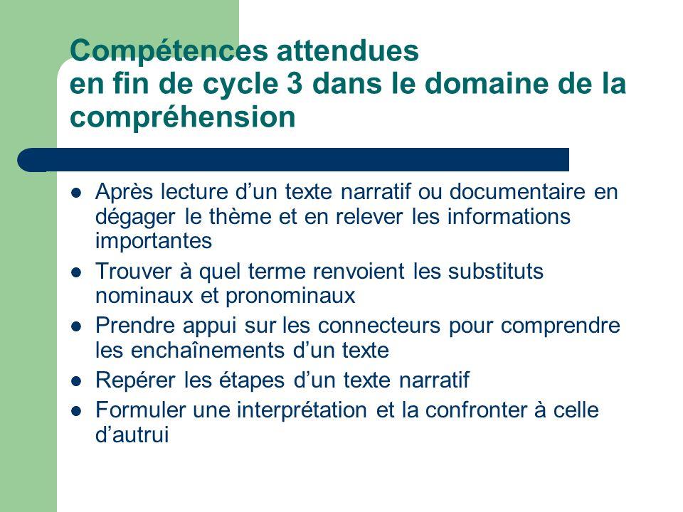 Compétences attendues en fin de cycle 3 dans le domaine de la compréhension