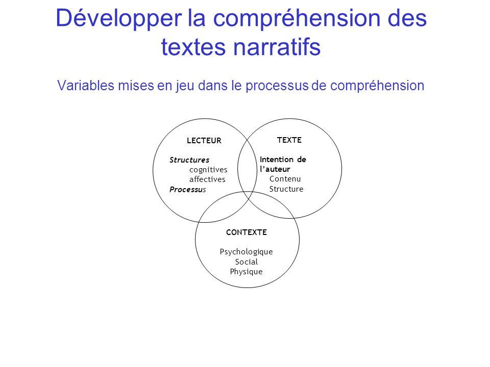 Développer la compréhension des textes narratifs Variables mises en jeu dans le processus de compréhension
