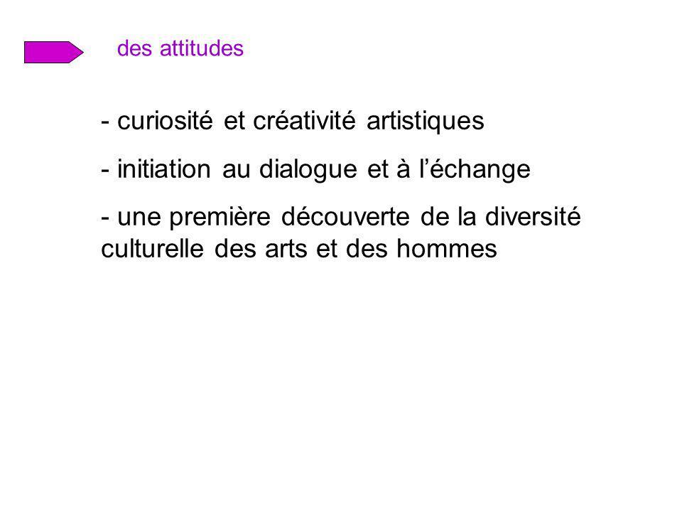 curiosité et créativité artistiques