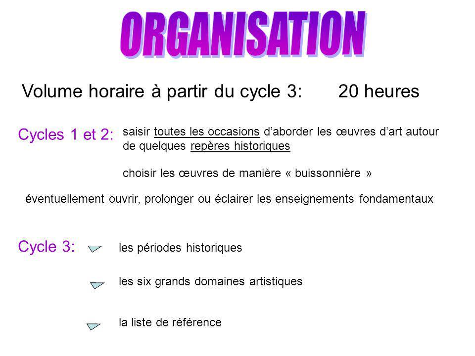 ORGANISATION Volume horaire à partir du cycle 3: 20 heures