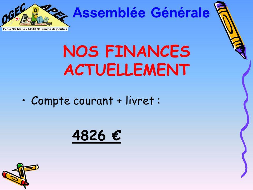 NOS FINANCES ACTUELLEMENT