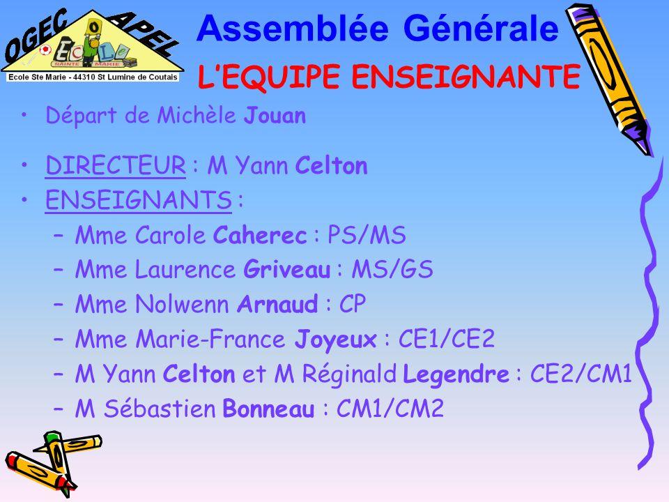 Assemblée Générale L'EQUIPE ENSEIGNANTE DIRECTEUR : M Yann Celton