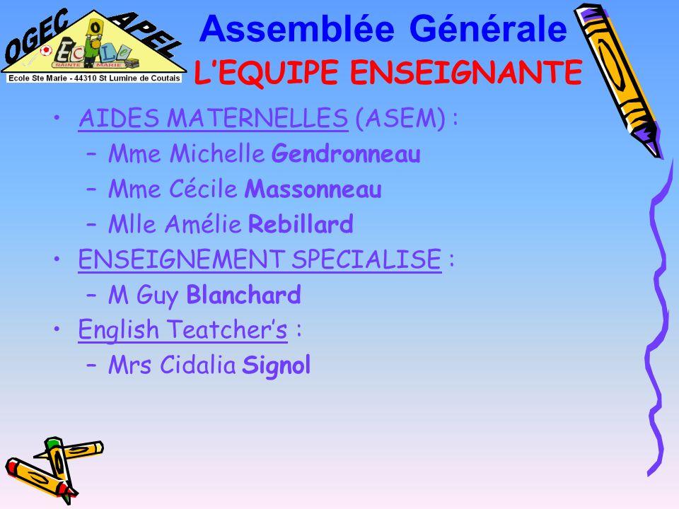 Assemblée Générale L'EQUIPE ENSEIGNANTE AIDES MATERNELLES (ASEM) :
