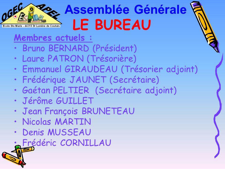 LE BUREAU Assemblée Générale Membres actuels :