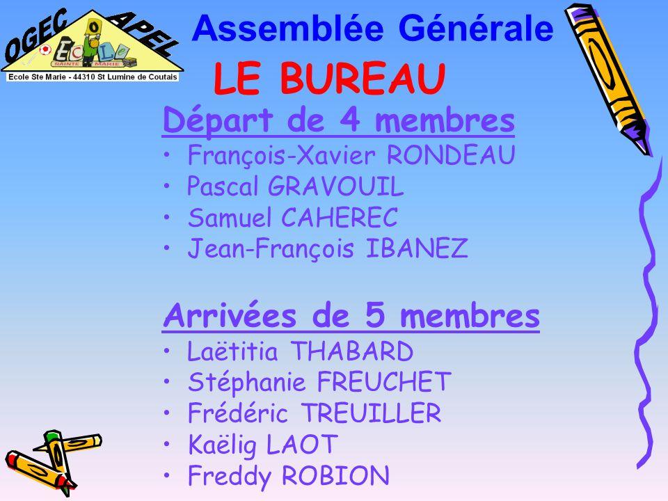 LE BUREAU Assemblée Générale Départ de 4 membres Arrivées de 5 membres