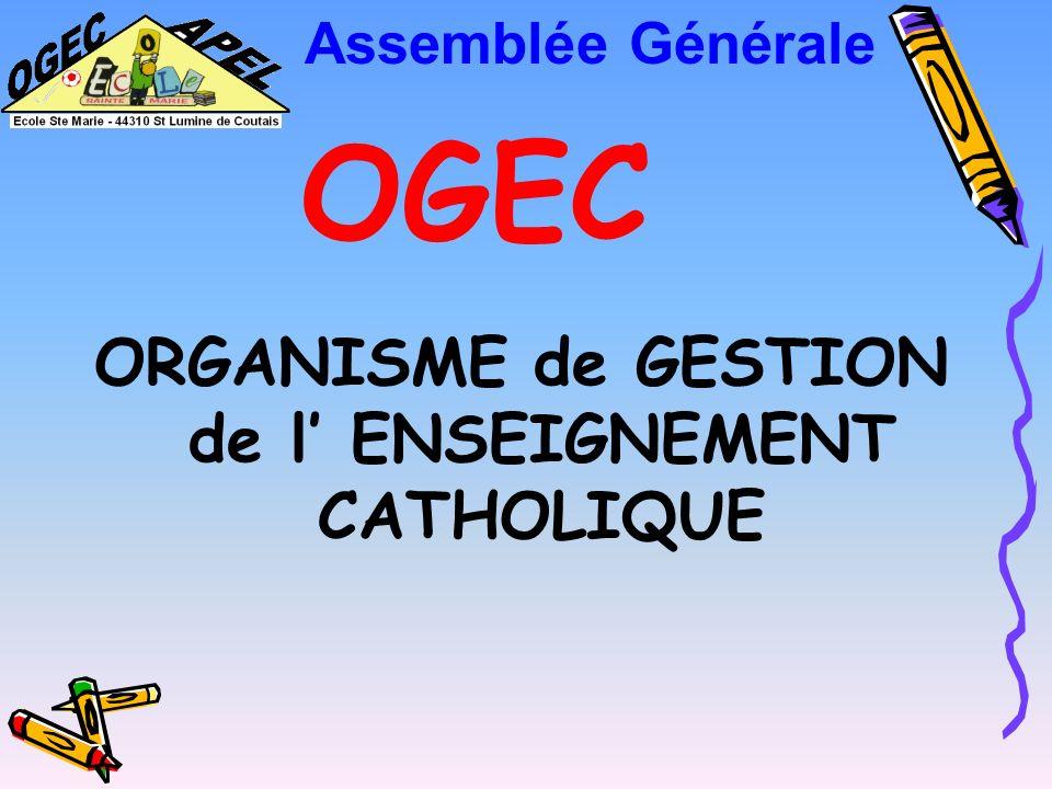 ORGANISME de GESTION de l' ENSEIGNEMENT CATHOLIQUE