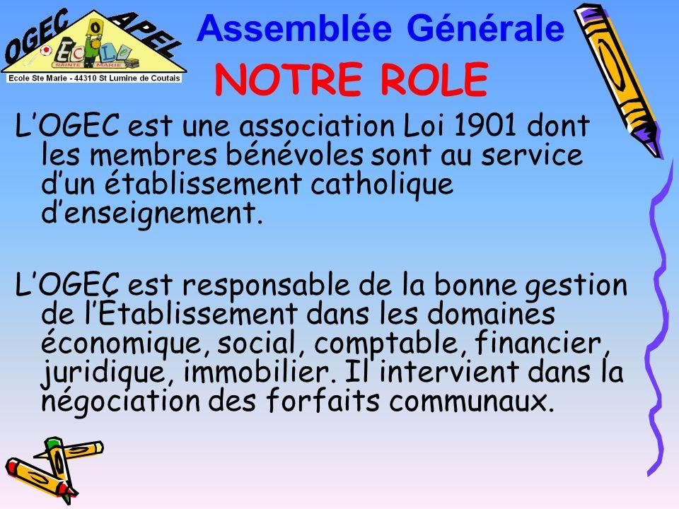 NOTRE ROLE Assemblée Générale