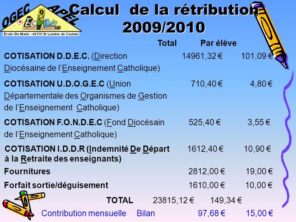 Calcul de la rétribution 2009/2010