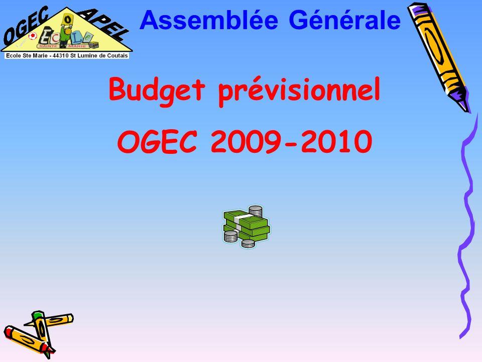 Budget prévisionnel OGEC 2009-2010