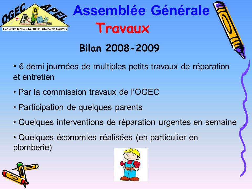 Assemblée Générale Travaux Bilan 2008-2009