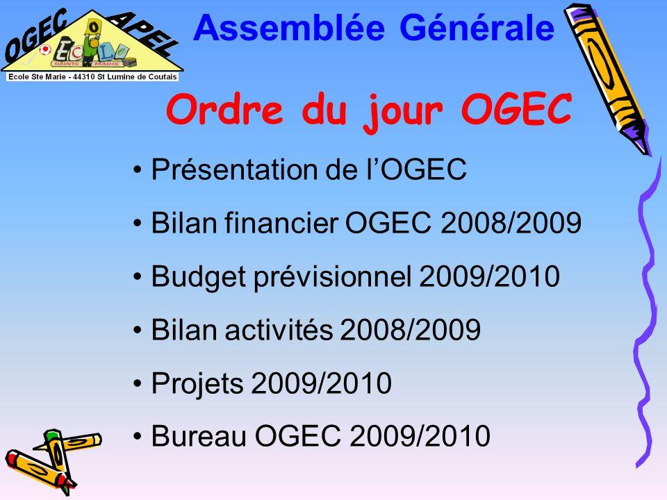 Assemblée Générale Ordre du jour OGEC Présentation de l'OGEC