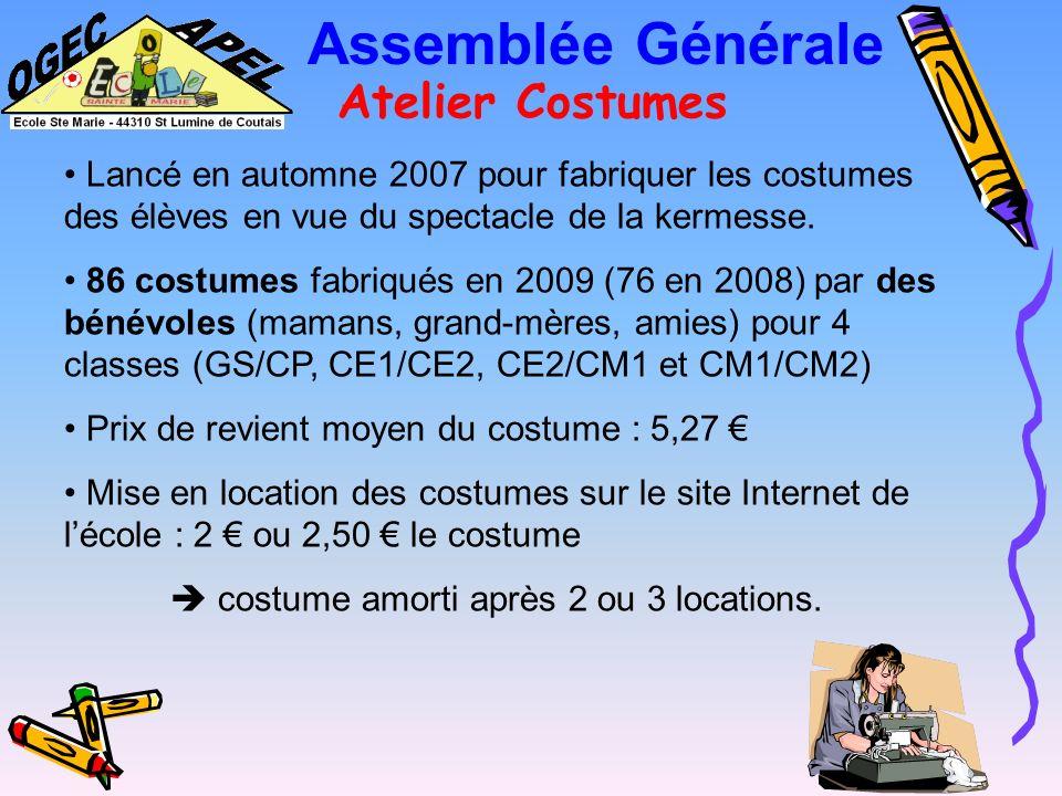 Assemblée Générale Atelier Costumes