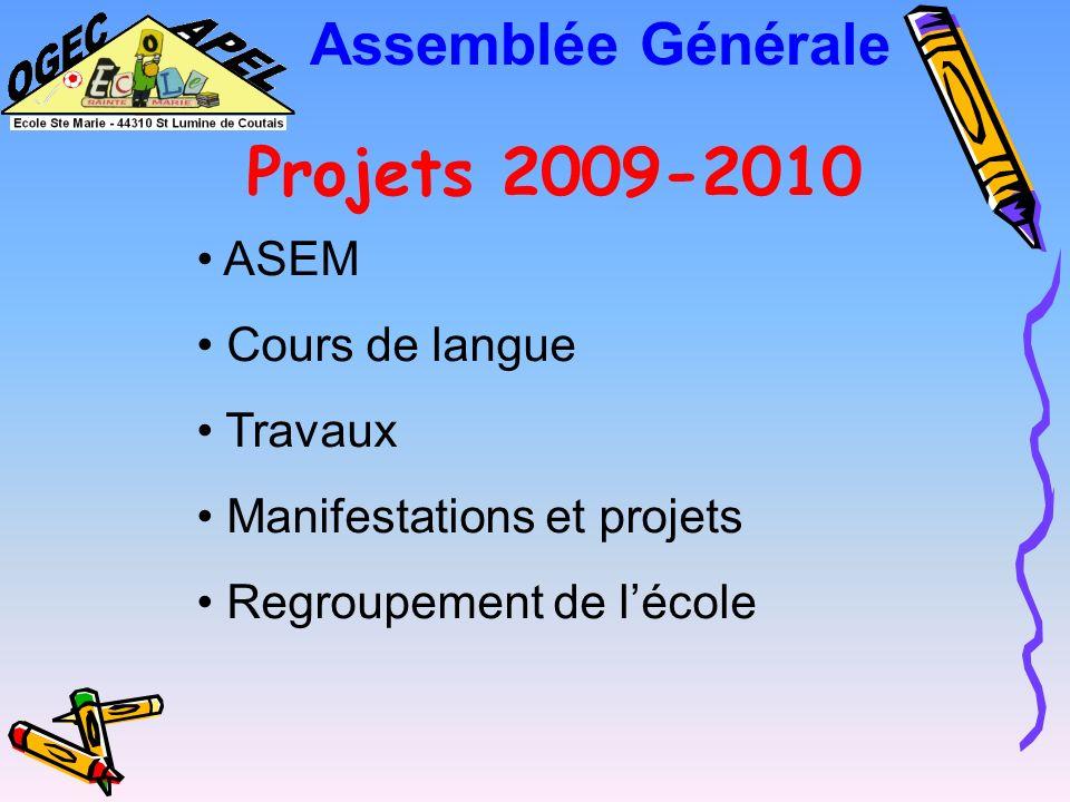 Projets 2009-2010 Assemblée Générale ASEM Cours de langue Travaux