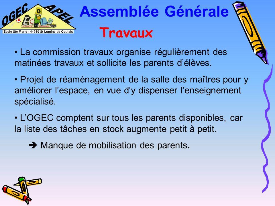 Assemblée Générale Travaux