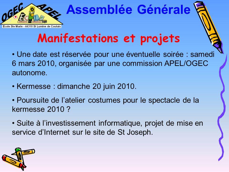 Manifestations et projets