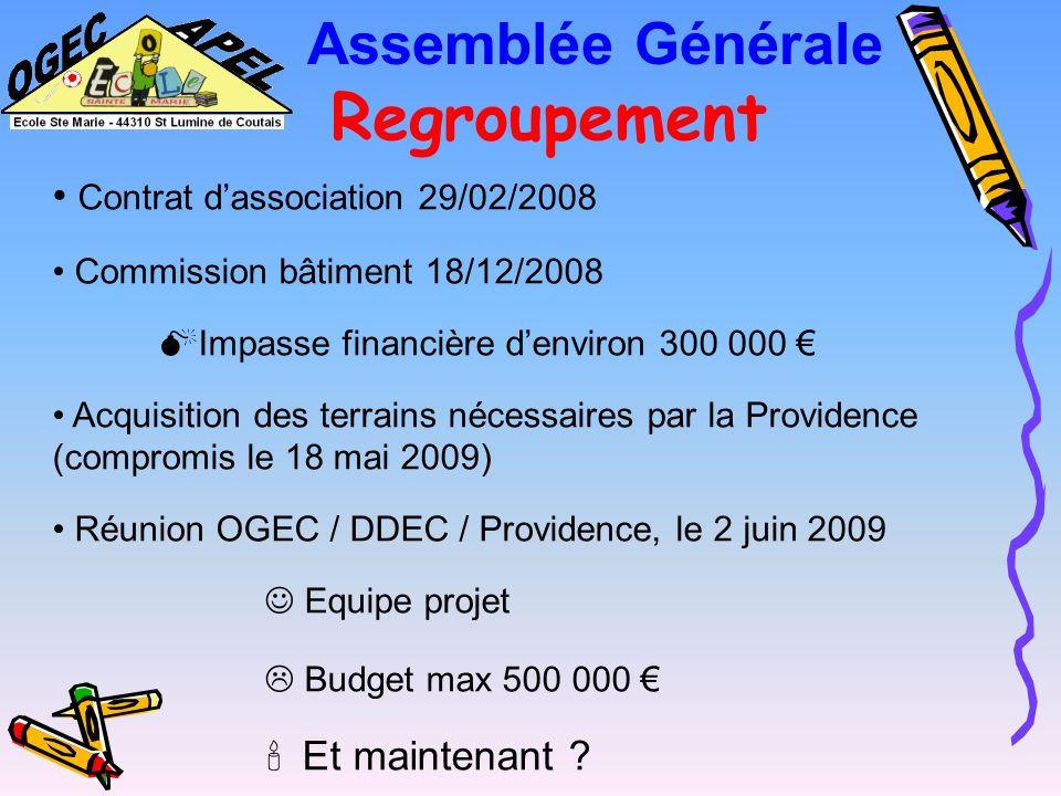 Regroupement Assemblée Générale Contrat d'association 29/02/2008
