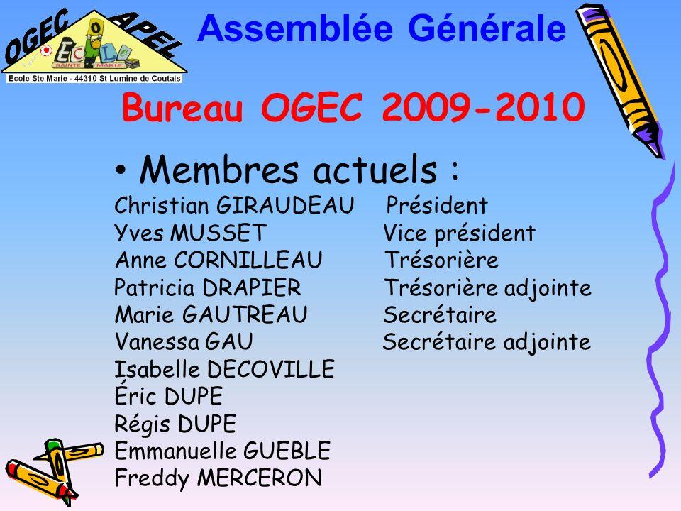 Assemblée Générale Bureau OGEC 2009-2010 Membres actuels :