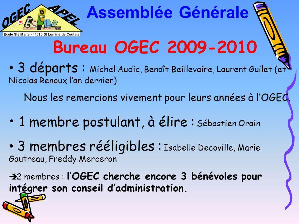 Assemblée Générale Bureau OGEC 2009-2010