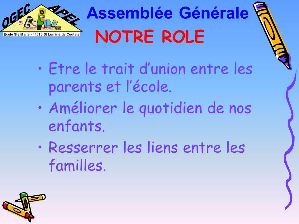 Assemblée Générale NOTRE ROLE