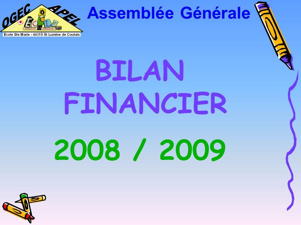 Assemblée Générale BILAN FINANCIER 2008 / 2009