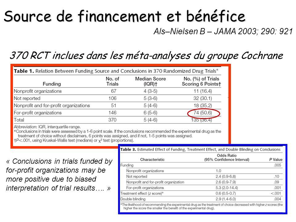 Source de financement et bénéfice