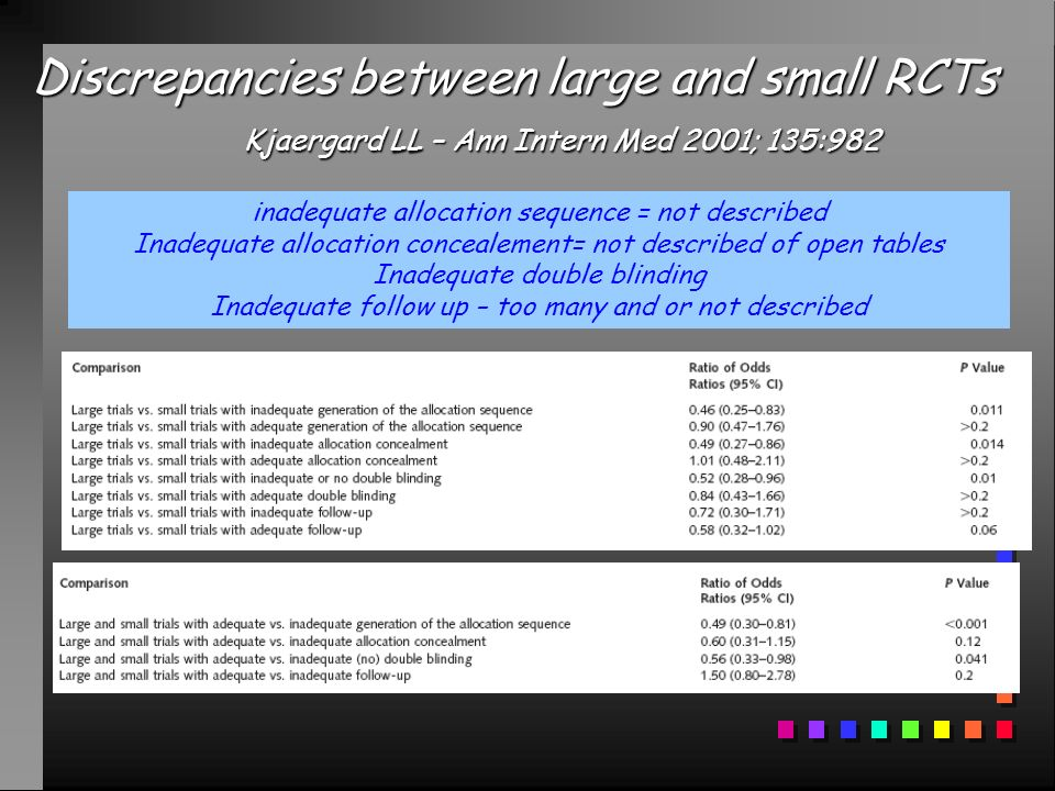 Discrepancies between large and small RCTs