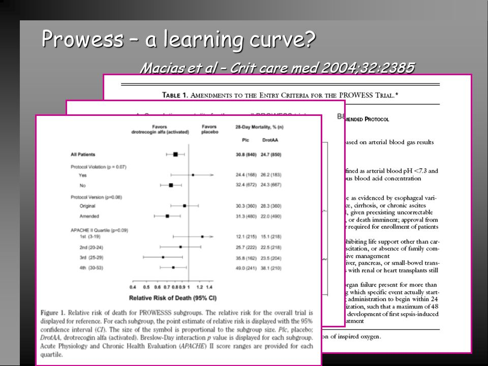 Prowess – a learning curve Macias et al – Crit care med 2004;32:2385