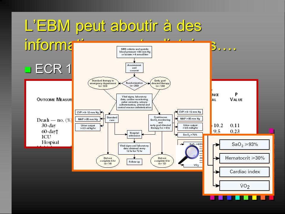 L'EBM peut aboutir à des informations contradictoires….